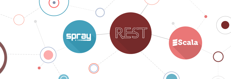 Testing, scala, spray, specs2, rest technologies