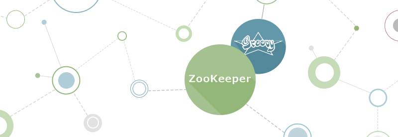 'Managing configuration of a distributed system with Apache ZooKeeper: Loading initial configuration' post illustration
